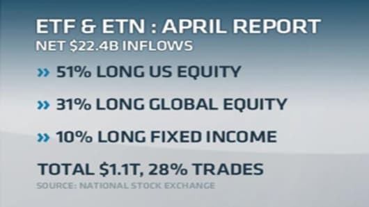 CNBC_ETF_ETN_april_report_300.jpg