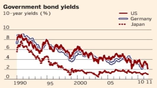 110831_MartinWolf_Bond_Graphic.JPG