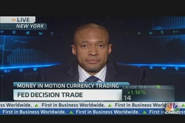 Trading US Dollar Ahead of Fed