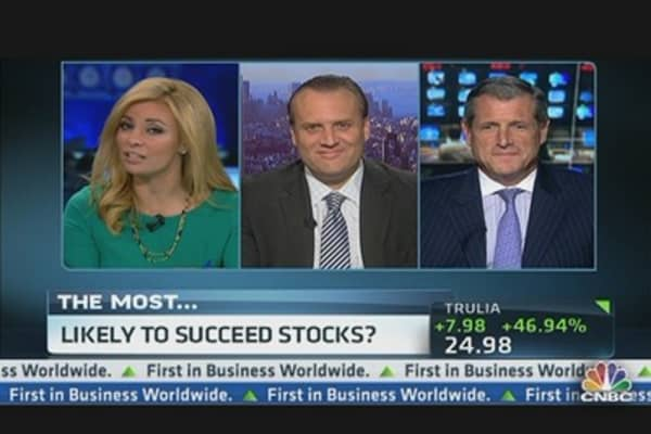 Most Popular Stocks: Most Successful?