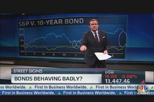 Bond King on Stock Surge