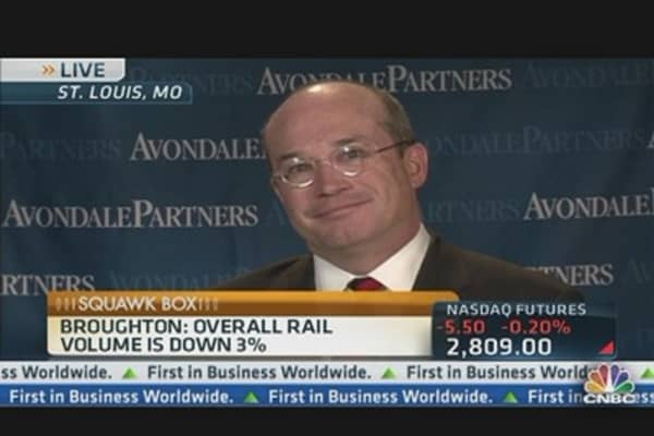 Dow Industrials Part Ways With Transports