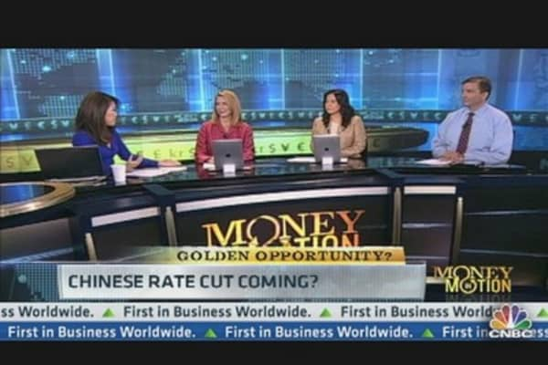 Surprise Chinese Rate Cut Coming?