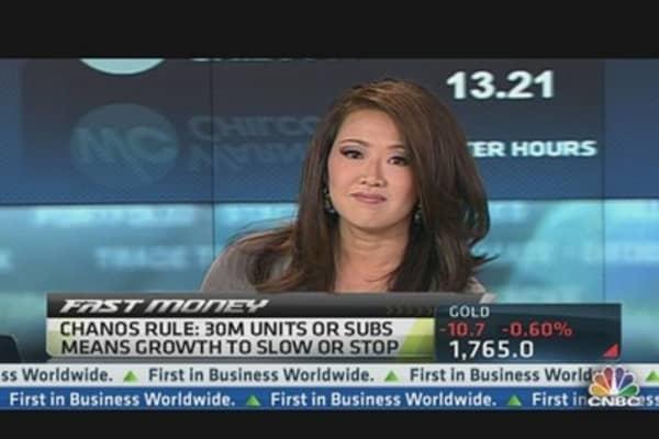 US vs. Wells Fargo