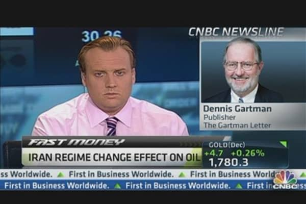 Dennis Gartman: Term Structure in Oil Bearish
