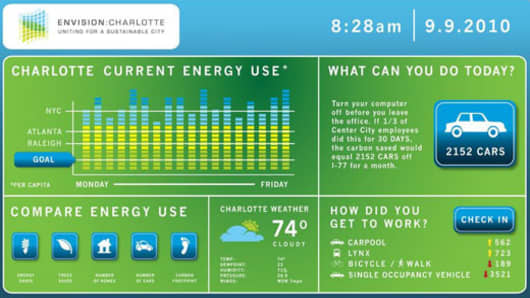 Duke_energy_chart_520.jpg