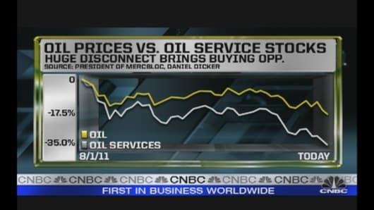 OilPrices Vs Oil Service.JPG