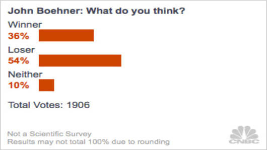 Winners-and-Losers-2012-poll-boehner.jpg