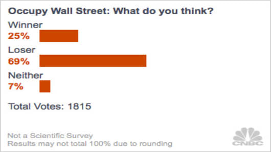 Winners-and-Losers-2012-poll-OWS.jpg