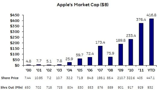 apple market cap.jpg
