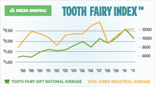 tooth-fairy-index.jpg