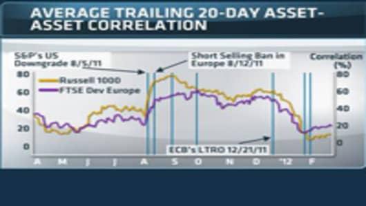 Chart for story.jpg