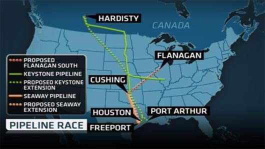 Pipeline race