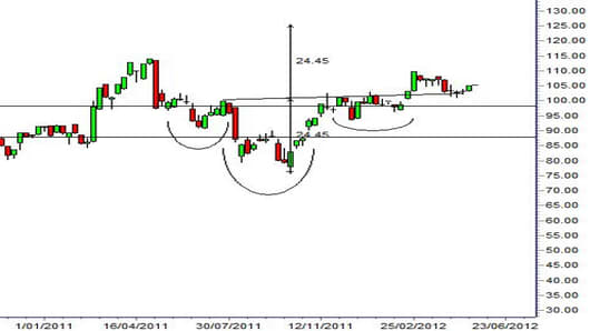 120502_Guppy_oil_big.jpg