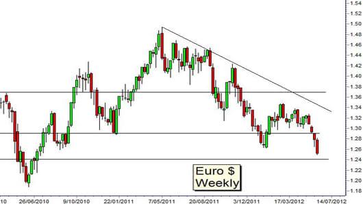 GUPPY EURO DOLLAR 3005.jpg