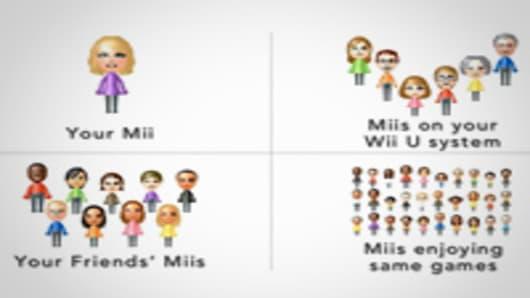 Nintendo's Miiverse Social Network