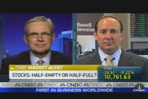 Markets Half Full or Half Empty?