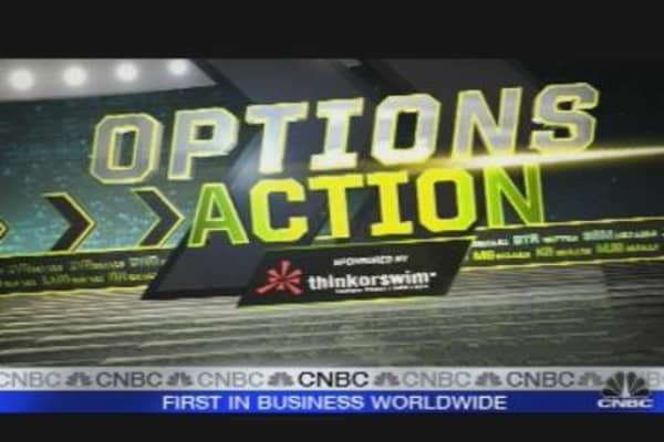 Options Action: BP