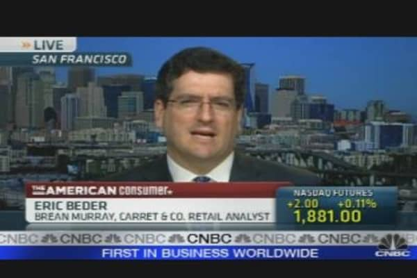 Pulse of U.S. Consumer