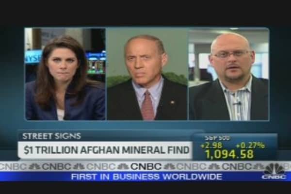$1 Trillion Mineral Find in Afghanistan