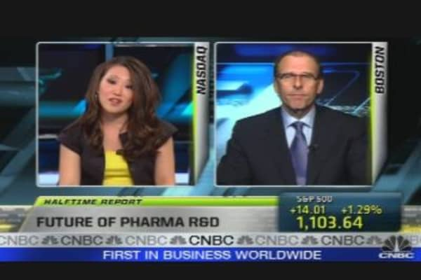 Future of Pharma R&D