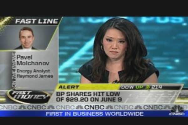 BP Credit Concerns