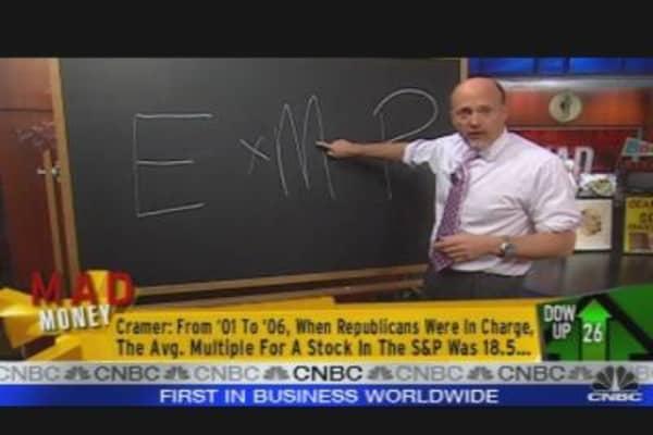 Cramer's Market View