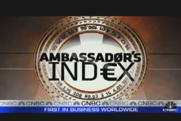 The Ambassador's Index: Grupo