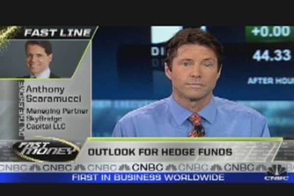 Are Hedge Funds Levering up for a Big Bounce?