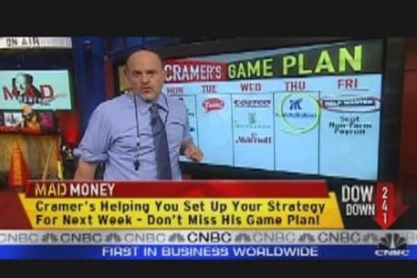 Mad Money Markets: Here's the Gameplan