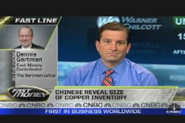 Gartman on China & Copper