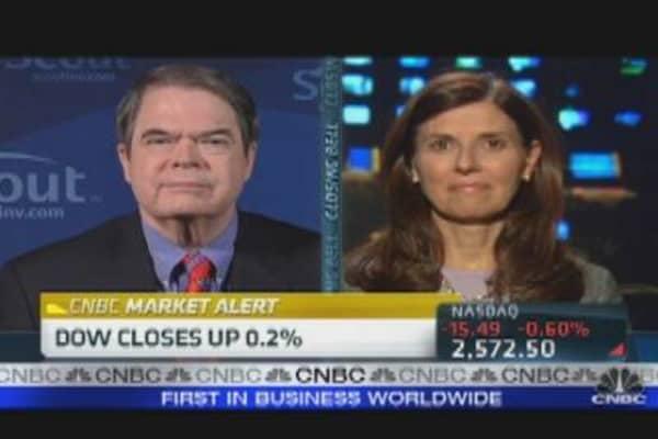 Is Europe Threatening US Market?