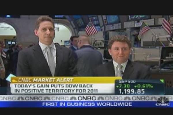 Checking Market Pulse