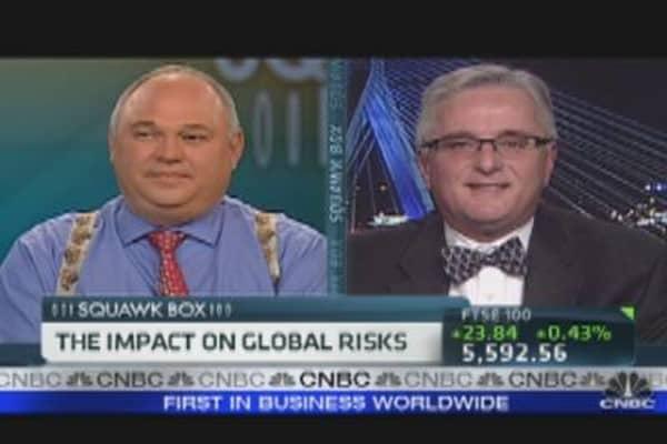 Bank Regulation and Global Risk