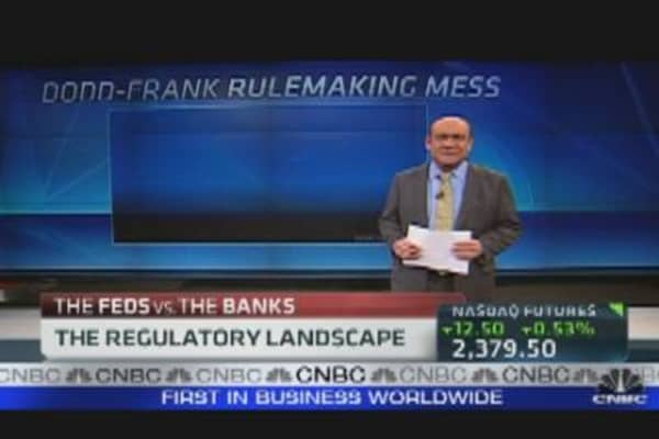 The Regulatory Landscape for Banks