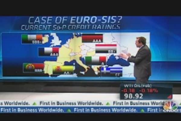 European Downgrade: Doom & Gloom?