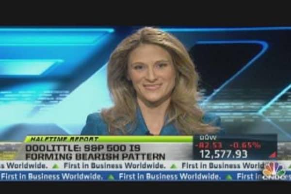 S&P 500 to Make a Run at New Highs?