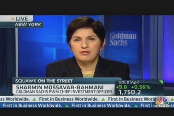 Goldman Sachs' Global Economic Outlook