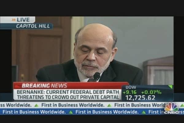 Ben Bernanke: Possibility of Sudden Fiscal Crisis