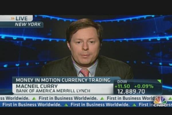 Money in Motion: Playing the Euro Now