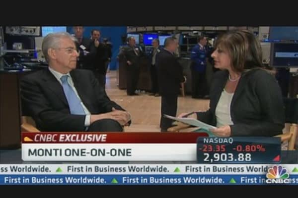 Mario Monti on Italy's Economic Future