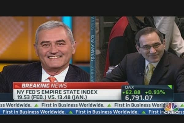 Empire State Survey & The Economy