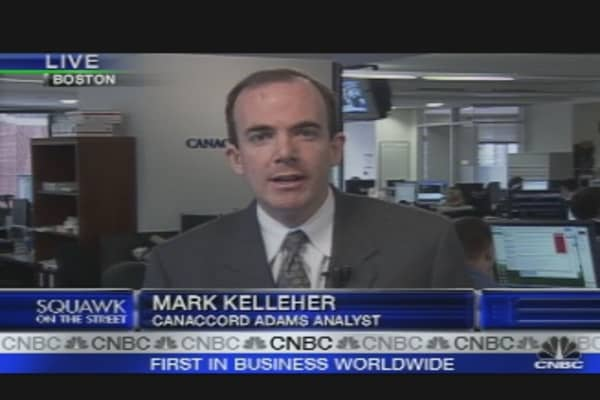 Akamai Leads NASDAQ