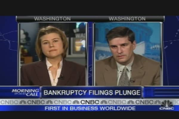 Bankruptcy Filings Plunge