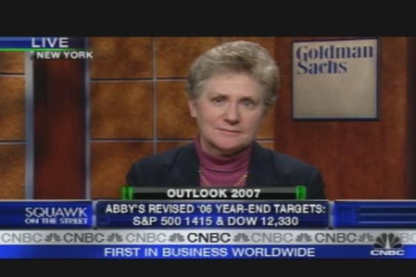 Market Outlook 2007
