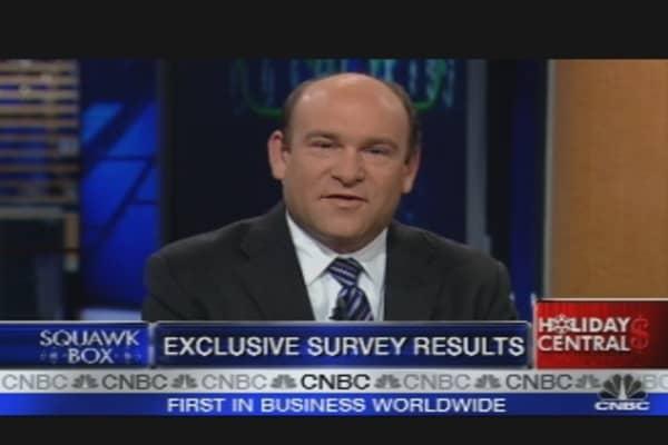 Exclusive Survey Results
