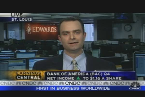 Earnings Central: Banks