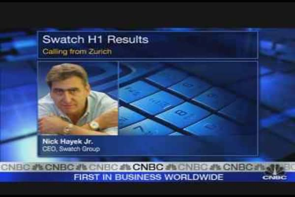 Markets Hysteria Hits Swatch Profit