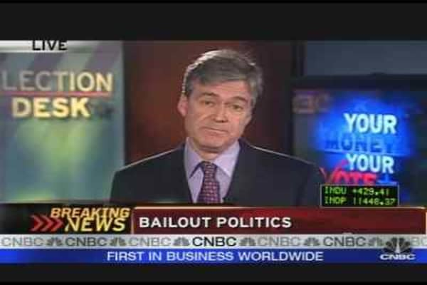Political Impact of Bailouts