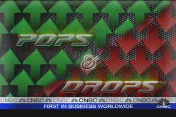 Stock Pops & Drops